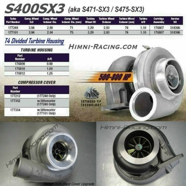 Borg Warner Air Werks S400SX3/ S475 Turbo (T4 Turbine) FREE SHIP